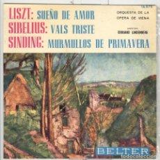 Discos de vinilo: LISZT. SIBELIUS. SINDING. BELTER 1964. NUEVO A ESTRENAR. Lote 74558715