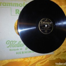 Discos de vinilo: DUKE ELLINGTON. SOLITUDE / IN A SENTIMENTAL MOOD. 10 PULGADAS. COLUMBIA MADE IN DENMARK. Lote 75527951