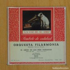 Disques de vinyle: NICOLAI MALKO - EL AMOR DE LAS TRES NARANJAS - EP. Lote 78052846