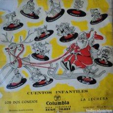 Discos de vinilo: LOS DOS CONEJOS / LA LECHERA - EDICIÓN DE ESPAÑA. Lote 78509445
