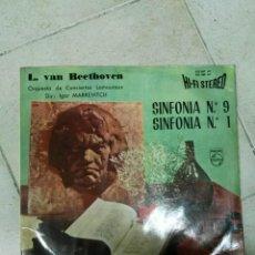 Discos de vinilo: DOBLE LP BEETHOVEN. Lote 83485680
