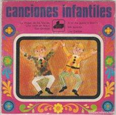 Discos de vinilo: CANCIONES INFANTILES (VARIOS) CORO DEL COLEGIO STA.SOFIA DE MADRID / ESCOLANIA DE SAN ANTONIO (EP). Lote 89260036