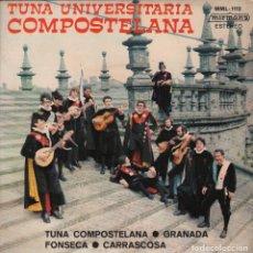 Discos de vinilo: TUNA UNIVERSITARIA COMPOSTELANA - GRANADA / FONSECA / CARRASCOSA / EP DE 1975 RF-2561. Lote 89545788