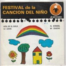 Discos de vinilo: FESTIVAL DE LA CANCION DEL NIÑO ALMOTAMID Nº 4 / EL GIRASOL + 3 (EP 1979). Lote 90069548