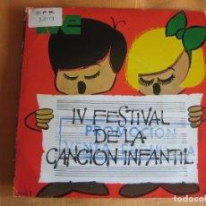 Discos de vinilo: IV FESTIVAL CANCION INFANTIL SG PALOBAL 1970 - CELIA - PALABRITAS / LA ORQUESTA . Lote 91668655