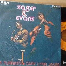 Discos de vinilo: SINGLE (VINILO) DE ZAGER & EVANS AÑOS 60. Lote 95204547