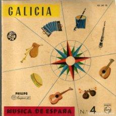 Discos de vinilo: EP CORAL POLIFONICA FOLLAS NOVAS : GALICIA ( MUSICA DE ESPAÑA Nº 4) SI VAS A SAN BENITIÑO + 3. Lote 102278087