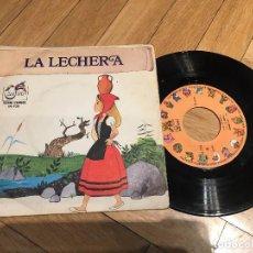 Discos de vinilo: DISCO SINGLE LA LECHERA SERIE GUIÑOL ZAFIRO. Lote 103517331