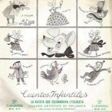 Discos de vinilo: LA RATETA QUE ESCOMBRAVA L´ESCALETA (CUENTO) SINGLE SELLO COLUMBIA AÑO 1964 EDITADO EN ESPAÑA . Lote 106588359