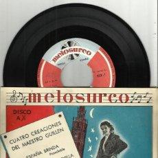 Discos de vinilo: TITA FE - JOSE LUIS LOBO EP MELOSURCO. Lote 108930471