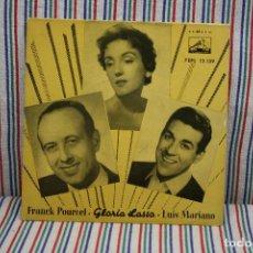 Discos de vinilo: SINGLE GLORIA LASSO Y LUIS MARIANO DIRIGIDOS POR FRANCK POURCEL . Lote 112689611