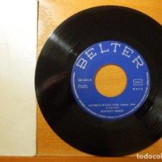 Discos de vinilo: DISCO VINILO - SINGLE - MANOLO LIMÓN - COMO FIGURA SEÑERA - LOS REMOS DE PLATA Y ORO - BELTER 1976. Lote 114632751