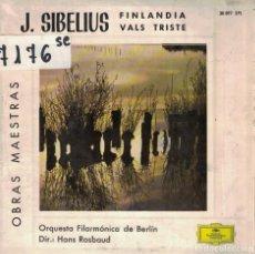 Discos de vinilo: EP - SIBELIUS - FINLANDIA / VALS TRISTE (SPAIN, DEUTSCHE GRAMMOPHON 1959). Lote 115160123