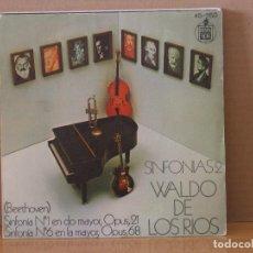 Discos de vinilo: WALDO DE LOS RIOS / BEETHOVEN - SINFONIAS 2: SINFONIA Nº 1 / SINFONIA Nº 6 - HISPAVOX 45-1150 - 1975. Lote 116251363