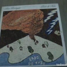 Discos de vinilo: LP SILVIO RODRIGUEZ. Lote 120654691