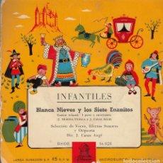 Discos de vinilo: BLANCA NIEVES Y LOS SIETE ENANITOS. DISCO 45 RPM. ODEON. AÑOS 60. . Lote 121872291