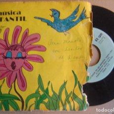 Discos de vinilo: ORQUESTA I.C.R - MUSICA INFANTIL - EP CUBANO - AREITO - CARLOS ANSA. Lote 126291855