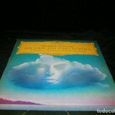 Discos de vinilo: LP RICHARD STRAUSS ASÍ HABLABA ZARATUSTRA SINFONIA DE BOSTON POR WILLIAM STEINBERG AÑO 1973. Lote 128329787