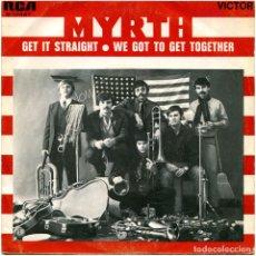 Discos de vinilo: MYRTH - GET IT STRAIGHT / WE GOT TO GET TOGETHER - SG SPAIN 1969 - RCA VICTOR 3-10447. Lote 130317802
