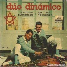 Discos de vinilo: DUO DINAMICO - EXODUS / ¡OH...NO! / SURRENDER / RECUERDA - EP SPAIN 1961 - DISCO AZUL TRANSPARENTE. Lote 130333014