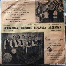 Discos de vinilo: EP ARGENTINO DE MÚSICA ESPAÑOLA AÑO 1964. Lote 131874182