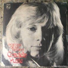 Disques de vinyle: GRACIELA YUSTE - POETAS DE MI TIEMPO . LP . 1977 ARGENTINA. Lote 132564550