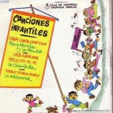 Discos de vinilo: CANCIONES INFANTILES - LOS VALLDEMOSA - LA CHIQUILLADA -MARY MERCHE Y SU PANDA -CAJA SAGRADA FAMILIA. Lote 137746594