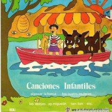 Discos de vinilo: CORAL PEQUES - CANCIONES INFANTILES - AL PASAR LA BARCA + 4 EDA 1977 - EP EDA 1977. Lote 138759506