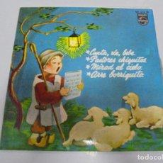 Discos de vinilo: SINGLE. INFANTIL. VILLANCICOS. CANTA, RIE, BEBE / PASTORES CHIQUITITOS. FONOGRAM. Lote 139491902