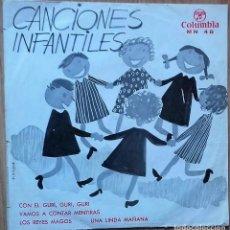 Discos de vinilo: CANCIONES POPULARES INFANTILES - CANCIONES INFANTILES – EP TRICENTER SPAIN 1964. Lote 141888250