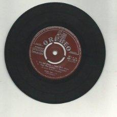 Discos de vinilo: PHILIPPE PARÉS POLKAS RAGGERS. Lote 142510622