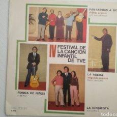 Discos de vinilo: IV FESTIVAL DE LA CANCIÓN INFANTIL DE TVE. SINGLE. Lote 145226969
