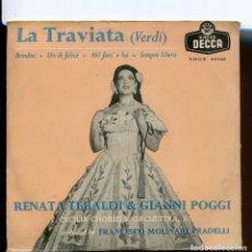 Discos de vinilo: TEBALDI. LA TRAVIATA. DECCA 1958 EP. Lote 147867406