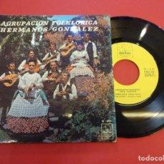 Discos de vinilo: AGRUPACION FOLKLORICA HERMANOS GONZALEZ. CANARIAS. Lote 147878082