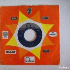 Discos de vinilo: LES REED ORCHESTRA - MAN OF ACTION / MADRID - SINGLE HOLANDES 1970 - DECCA. Lote 151147514