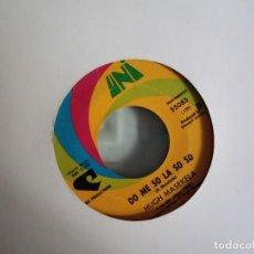 Discos de vinilo: HUGH MASEKELA DO ME SO LA SO SO/ PUFFIN ON DOWN THE TRACK SOUL JAZZ ORIGINAL USA 1968 VG+. Lote 156867306