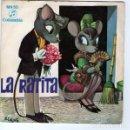Discos de vinilo: LA RATITA - CUADRO DE ACTORES DE RADIO MADRID - SINGLE COLUMBIA MN55 AÑO 1964. Lote 159929754