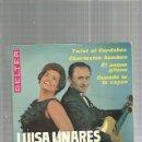 Discos de vinilo: LUISA LINARES TWIST AL CORDOBES. Lote 163330950