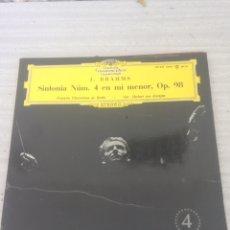 Discos de vinilo: BRAHMS. Lote 174958525