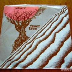 Discos de vinilo: FEVER TREE-MAMA HANG AROUND + 3 1979 USA PSYCH ROCK ORIGINAL EP - LAS 4 NO EN LP. Lote 176977497