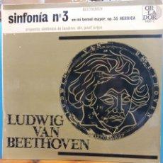 Discos de vinilo: LUDWIG VAN BEETHOVEN. SINFONIA Nº 3 EN MI BEMOL MAYOR OP 55 HEROICA. Lote 177126563