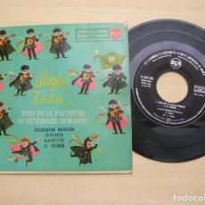 Discos de vinilo: DISCO ALEGRE TUNA ,TUNA DE LA FACULTAD DE VETERINARIA DE MADRID. Lote 178352895