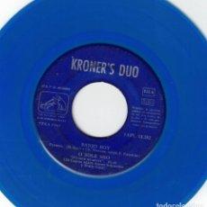 Discos de vinilo: KRONER'S DUO - BANJO BOY + 3 - (SOLO EL VINILO) EP AZUL SPAIN 1961. Lote 178587187