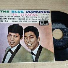 Discos de vinilo: EP-THE BLUES DIAMONDS-1964-SPAIN-. Lote 179008446