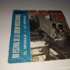 Discos de vinilo: DUO DINAMICO: POP ESPAÑOL COLECCIÓN- OFERTA COLECCIONISTAS. Lote 180959887