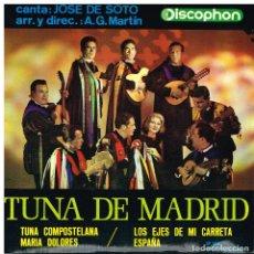 Discos de vinilo: TUNA DEL COLEGIO MAYOR LOYOLA - TUNA COMPOSTELANA / MARIA DOLORES / ESPAÑA +1 - EP 1968. Lote 182204758
