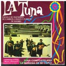 Discos de vinilo: TUNA ESCUELA DE INGENIEROS DE CAMINOS, CANALES Y PUERTOS - TUNA COMPOSTELANA + 1 - SINGLE 1977. Lote 182206045