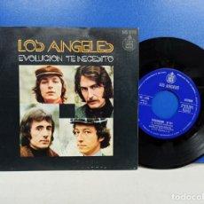 Discos de vinilo: SINGLE DISCO VINILO LOS ANGELES EVOLUCION TE NECESITO. Lote 183305838