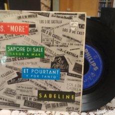 Discos de vinilo: LOS TRES DE CASTILLA CON ACOMPAÑAMIENTO. PHILIPS EP 1964. Lote 183619090