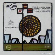 Discos de vinilo: CANCIONERO DEL FRENTE DE JUVENTUDES JUVENTUD ESPAÑOLA AÑO 1963 EP DONCEL HN 1006 JONS FALANGE OJE. Lote 184633375